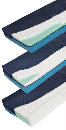 Healthcare Foam Mattresses, Healthcare Foam Mattress